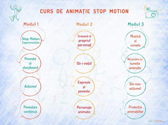 curs-animatie-module1-3